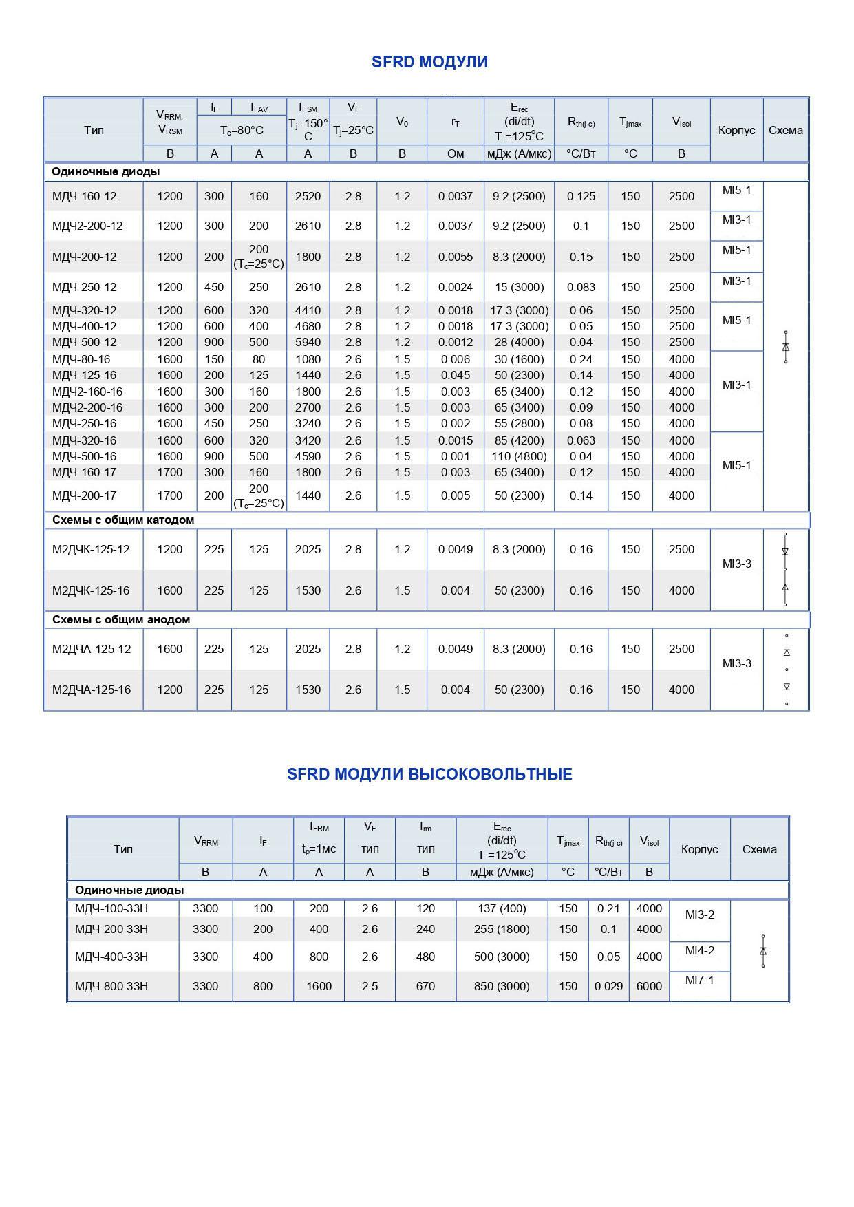 Energosintez-IGBT_SFRD_13