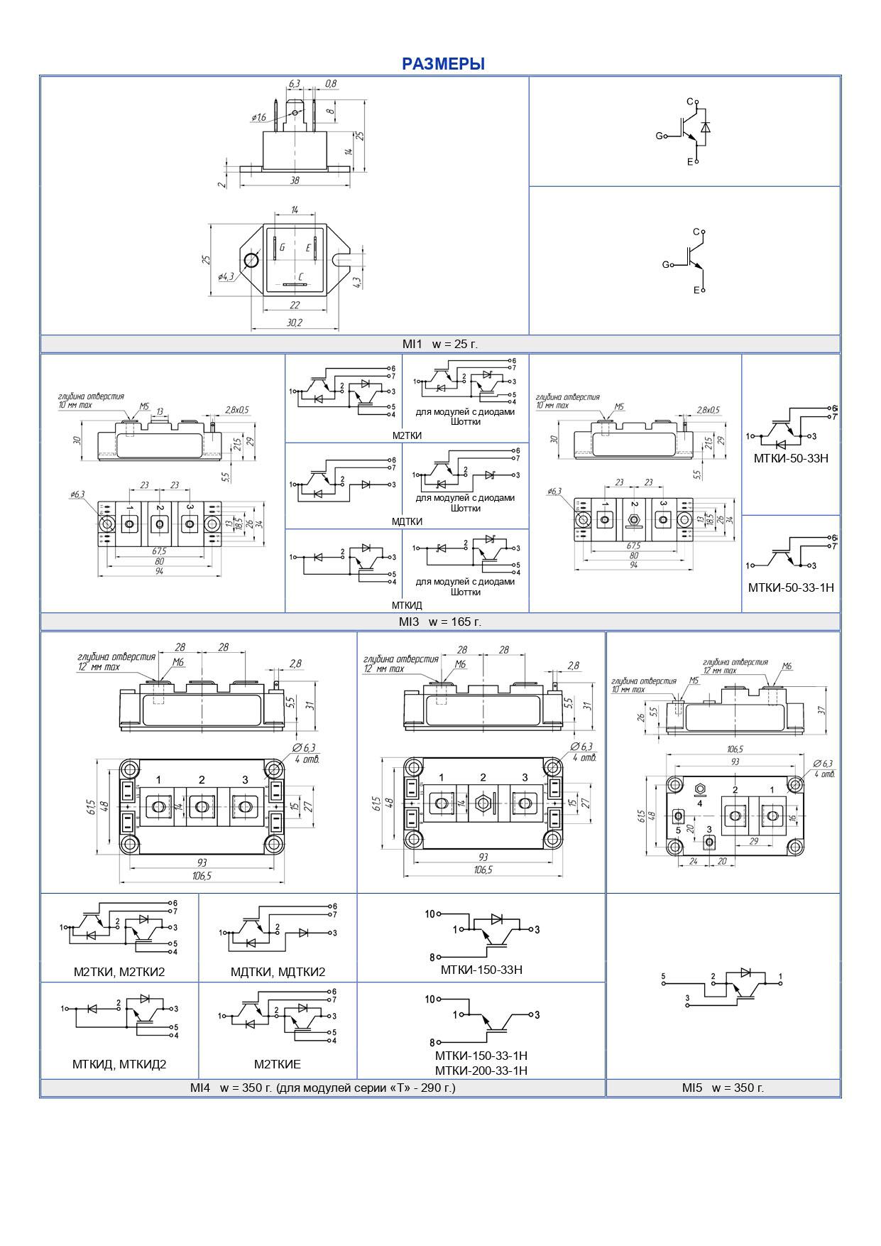 Energosintez-IGBT_SFRD_15