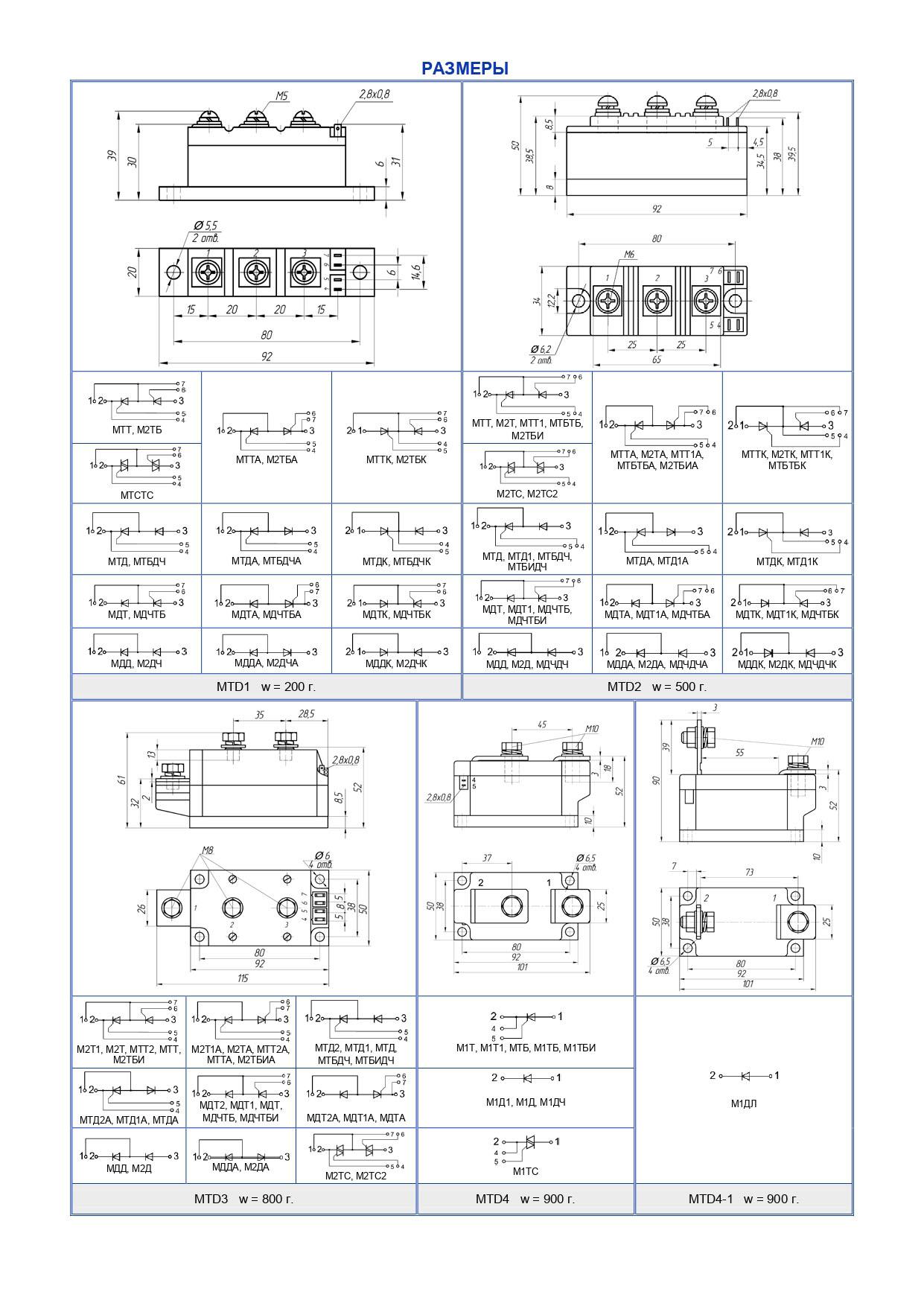 Energosintez-moduli_9-1-2