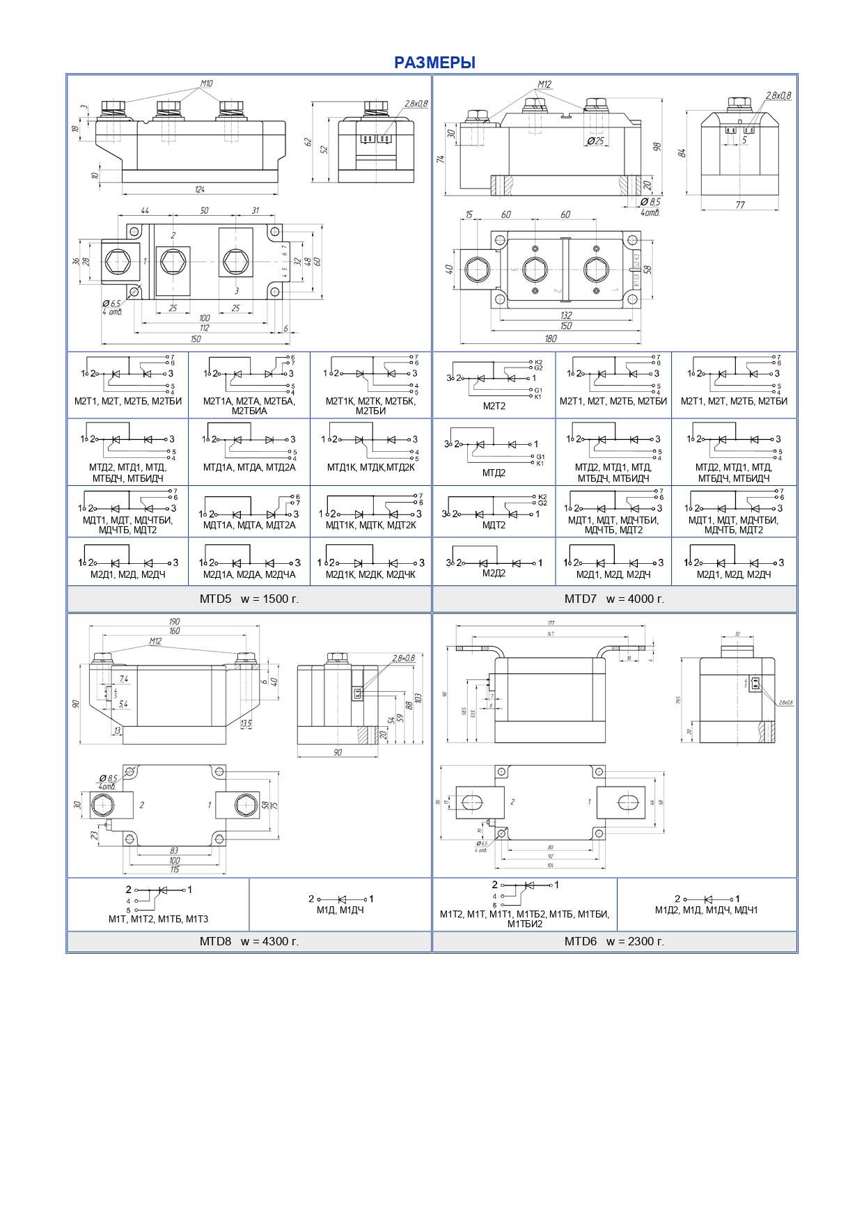 Energosintez-moduli_9-1-3
